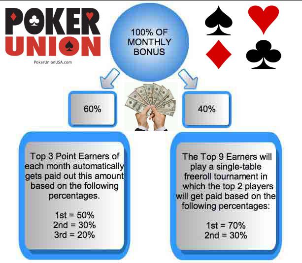 Casino 85027